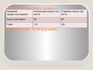 27*83+53*96=2241+5088= 7329(гр)=7кг 329гр(греч.крупа) 27*113+53*125=3051+6625