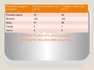 27*45+53*48=1215+2544=3759(гр)= 3кг 759гр(рис.крупа) 27*123+53*133=3321+7049