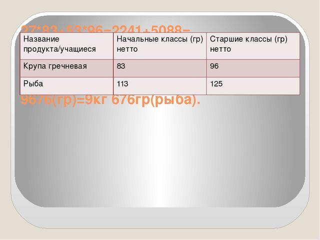 27*83+53*96=2241+5088= 7329(гр)=7кг 329гр(греч.крупа) 27*113+53*125=3051+6625...