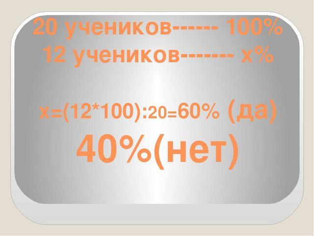 20 учеников------ 100% 12 учеников------- х% х=(12*100):20=60% (да) 40%(нет)