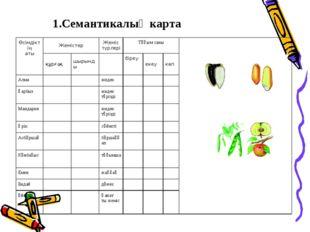 1.Семантикалық карта  Өсімдіктің атыЖемістерЖеміс түрлеріТұқым саны құр