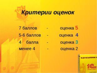 Критерии оценок 7 баллов - оценка 5 5-6 баллов - оценка 4 4 балла - оценка 3