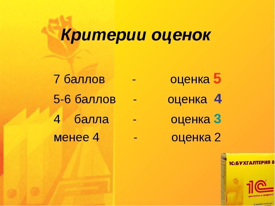 Критерии оценок 7 баллов - оценка 5 5-6 баллов - оценка 4 4 балла - оценка 3...