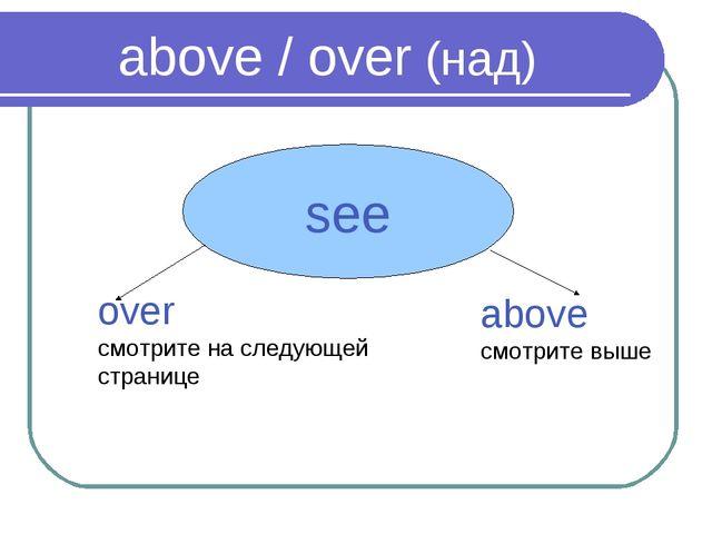 above / over (над) see over смотрите на следующей странице above смотрите выше