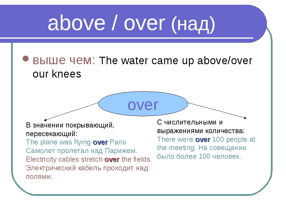 above / over (над) выше чем: The water came up above/over our knees over В зн...