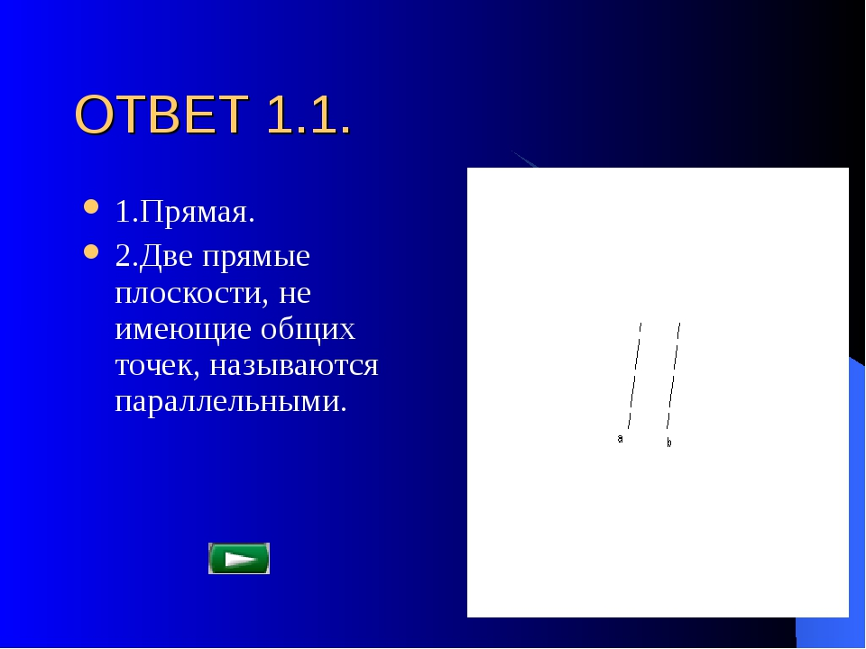 ОТВЕТ 1.1. 1.Прямая. 2.Две прямые плоскости, не имеющие общих точек, называют...