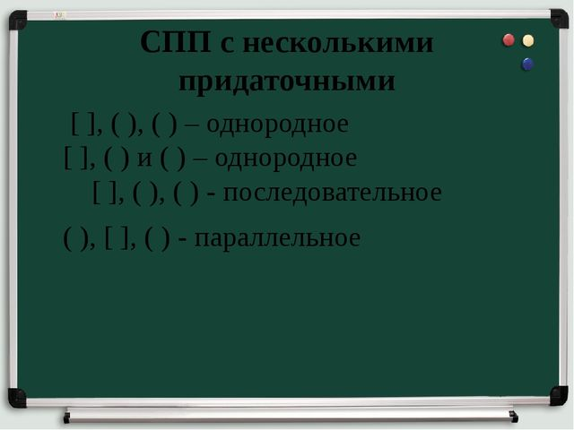 СПП с несколькими придаточными  [ ], ( ), ( )– однородное [ ], ( ) и ( )–...