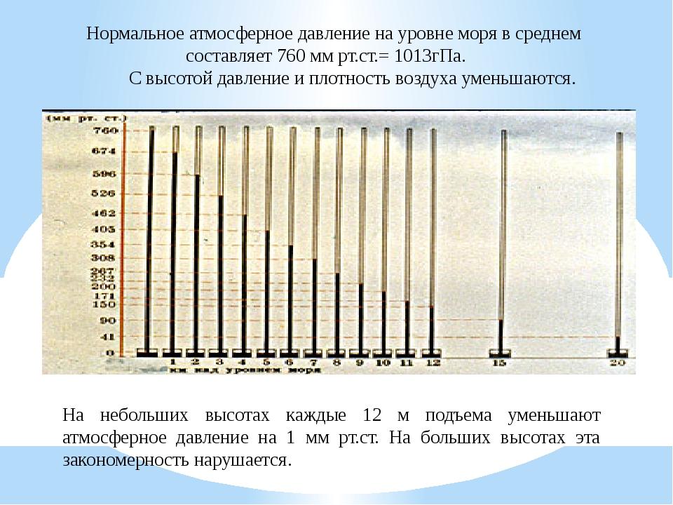 Нормальное атмосферное давление на уровне моря в среднем составляет 760 мм р...