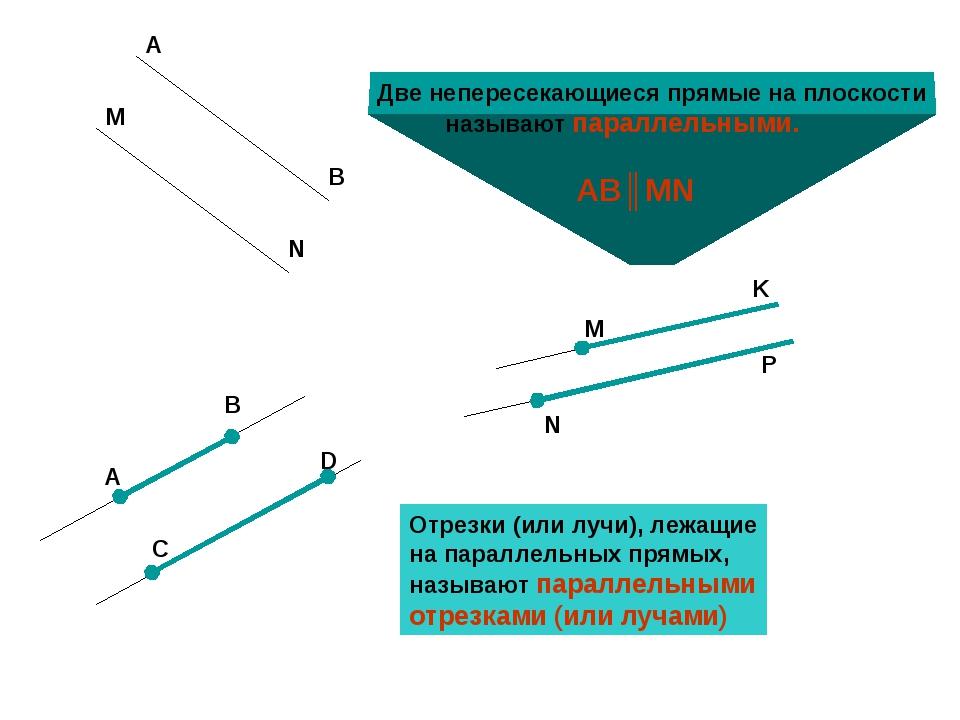 Две непересекающиеся прямые на плоскости называют параллельными. АВ║MN Отрезк...