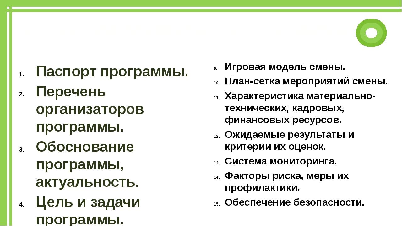 Структура профильной программы Паспорт программы. Перечень организаторов прог...