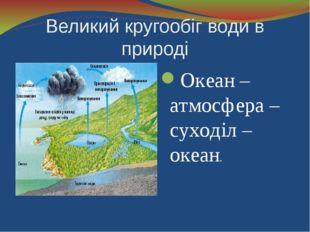 Великий кругообіг води в природі Океан – атмосфера –суходіл – океан.