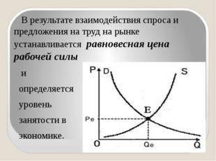 В результате взаимодействия спроса и предложения на труд на рынке устанавлив