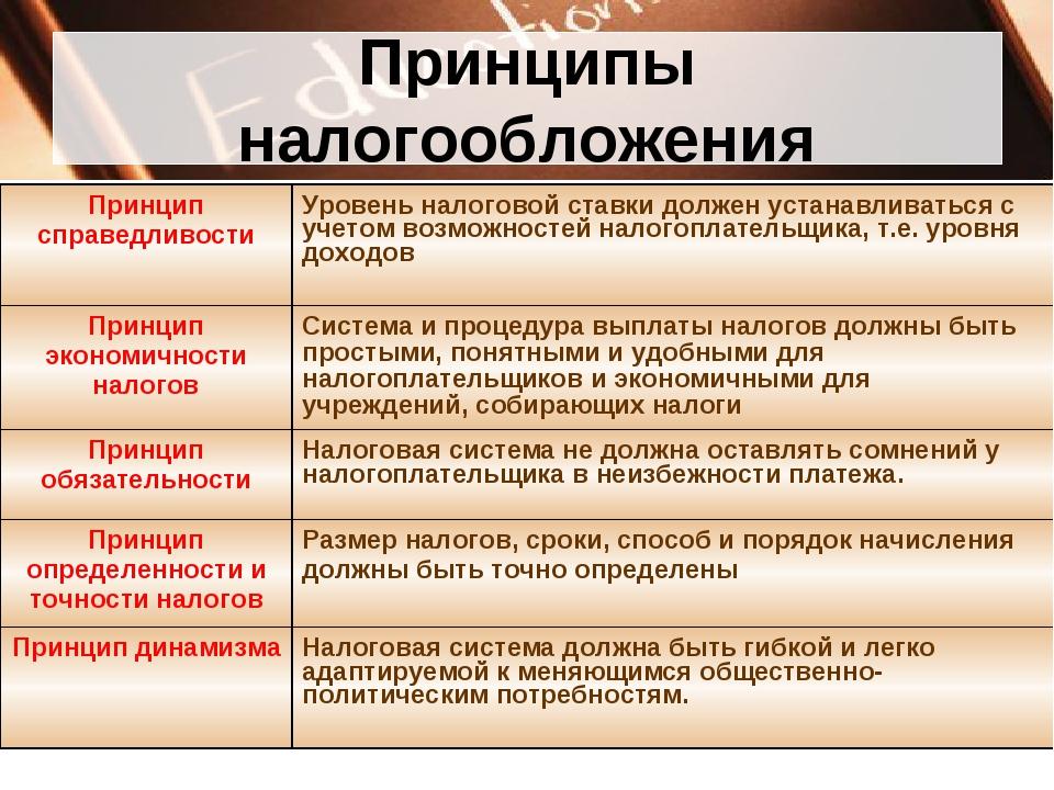 Принципы налогообложения Принцип справедливостиУровень налоговой ставки долж...