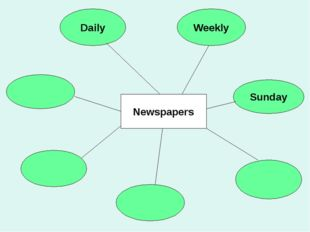 Sunday Weekly Daily Newspapers