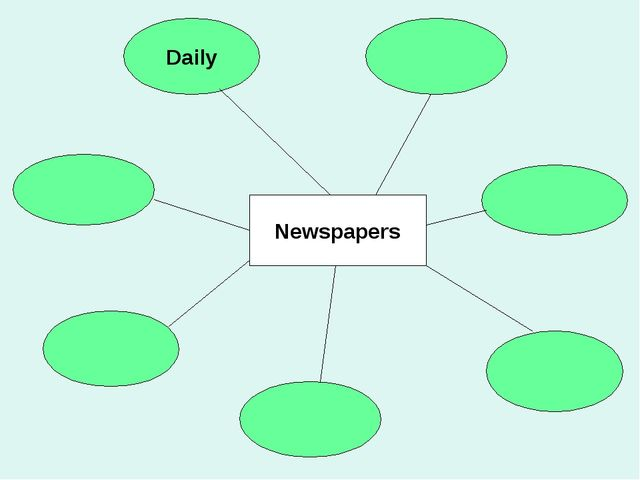 Daily Newspapers