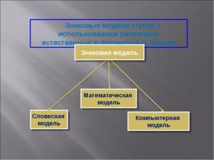 Словесная модель Математическая модель Знаковые модели строят с использование