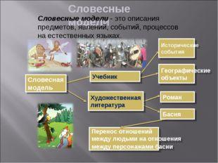 Словесные модели Словесные модели - это описания предметов, явлений, событий,