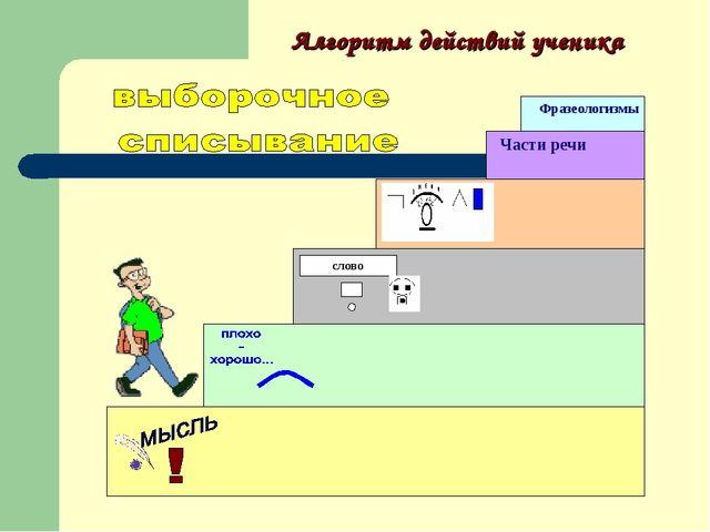 Алгоритм действий ученика