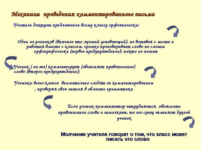 Механизм проведения комментированного письма Молчание учителя говорит о том,...
