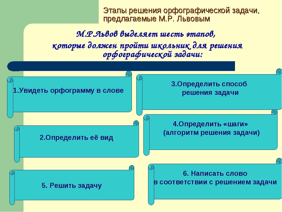 Этапы решения орфографической задачи, предлагаемые М.Р. Львовым М.Р.Львов выд...