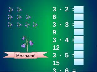 3 · 2 = 6 3 · 3 = 9 3 · 4 = 12 3 · 5 = 15 3 · 6 = 18 3 · 7 = 21 3 · 8 = 24 3