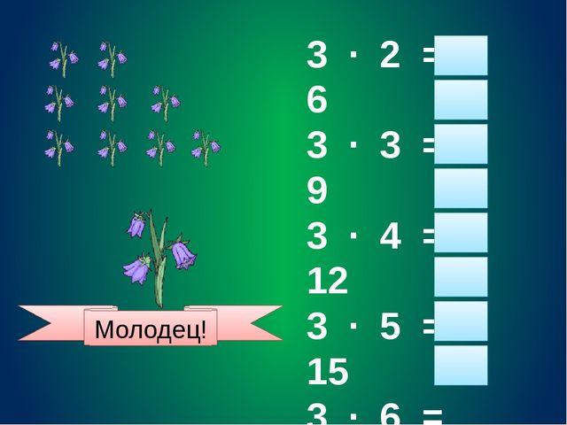 3 · 2 = 6 3 · 3 = 9 3 · 4 = 12 3 · 5 = 15 3 · 6 = 18 3 · 7 = 21 3 · 8 = 24 3...