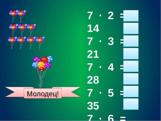 7 · 2 = 14 7 · 3 = 21 7 · 4 = 28 7 · 5 = 35 7 · 6 = 42 7 · 7 = 49 7 · 8 = 56...