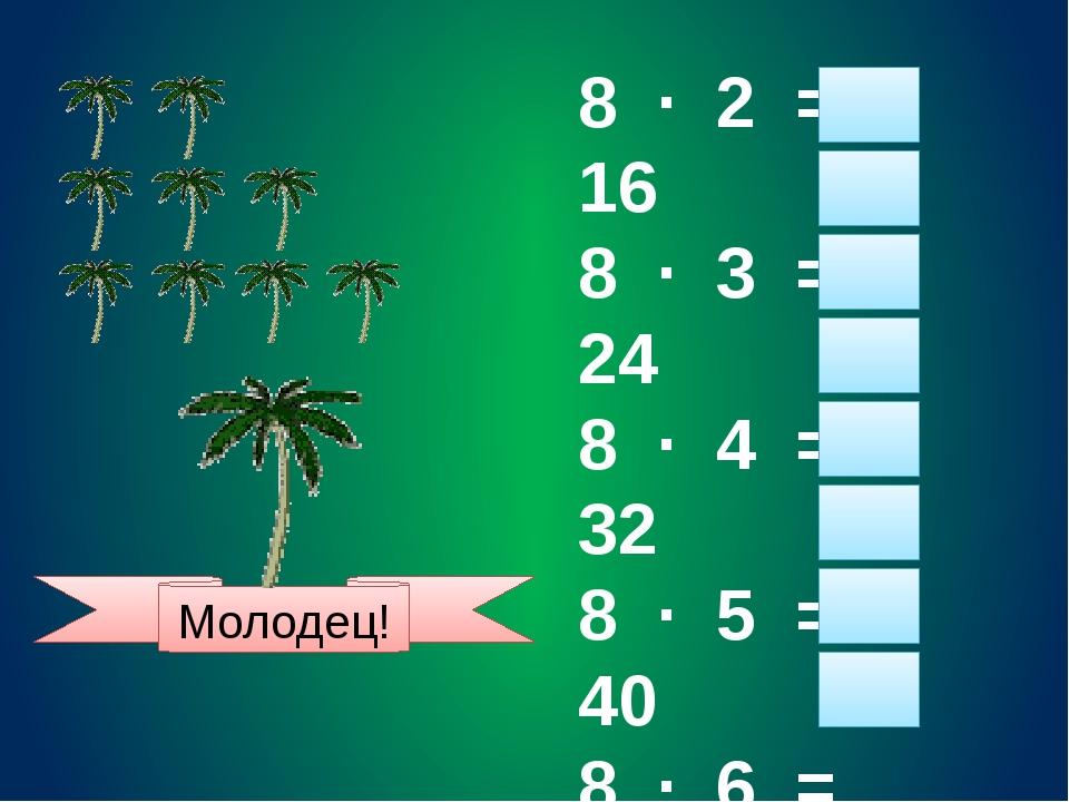 8 · 2 = 16 8 · 3 = 24 8 · 4 = 32 8 · 5 = 40 8 · 6 = 48 8 · 7 = 56 8 · 8 = 64...