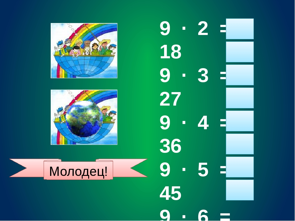 9 · 2 = 18 9 · 3 = 27 9 · 4 = 36 9 · 5 = 45 9 · 6 = 54 9 · 7 = 63 9 · 8 = 72...
