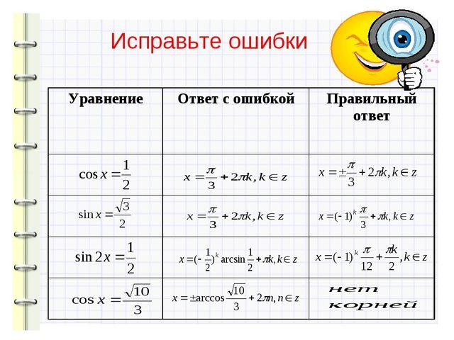 Исправьте ошибки Уравнение Ответ с ошибкой Правильный ответ