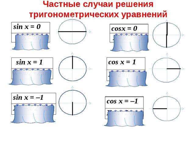 Частные случаи решения тригонометрических уравнений sin x = 0 Х=πn sin x = 1...
