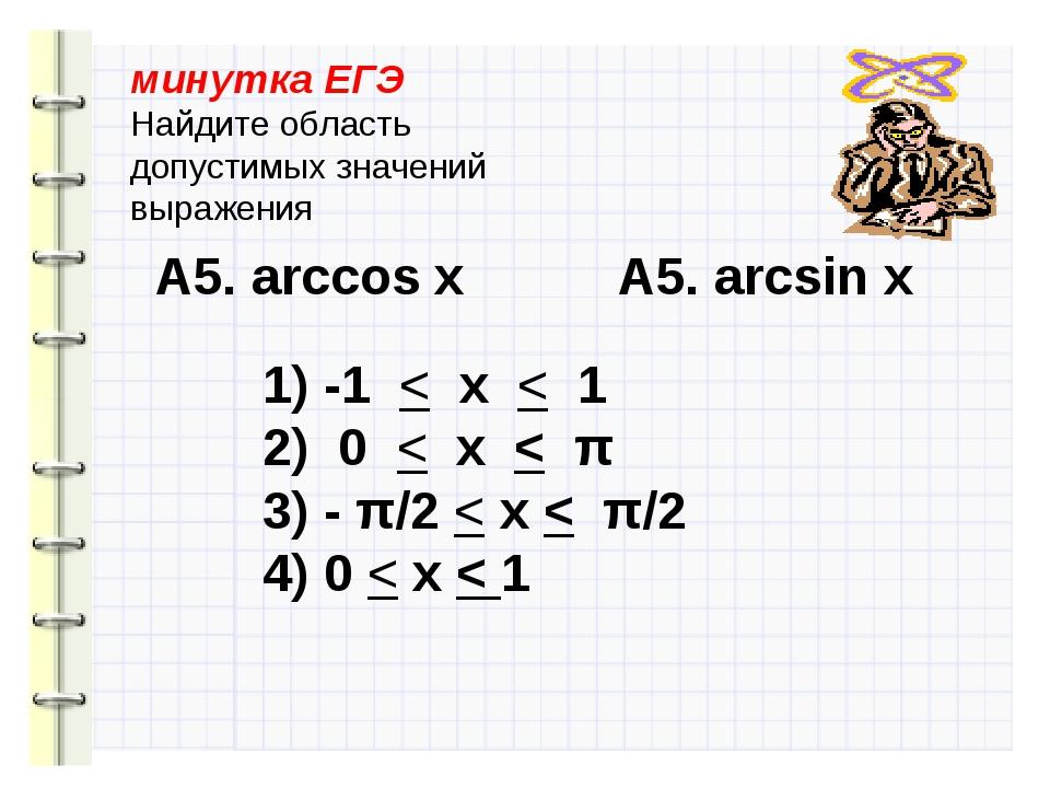 минутка ЕГЭ Найдите область допустимых значений выражения А5. arccos х А5. ar...