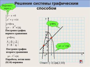 Решение системы графическим способом 2 0 2 x 4 6 10 -2 y y=8+х Выразим у чере