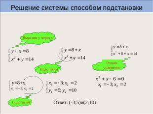 Решение системы способом подстановки Ответ: (-3;5)и(2;10)