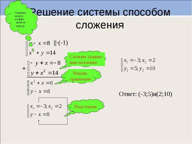 Решение системы способом сложения ||·(-1) + ____________ Ответ: (-3;5)и(2;10)