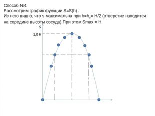 Способ №1 Рассмотрим график функции S=S(h) . Из него видно, что s максимальна