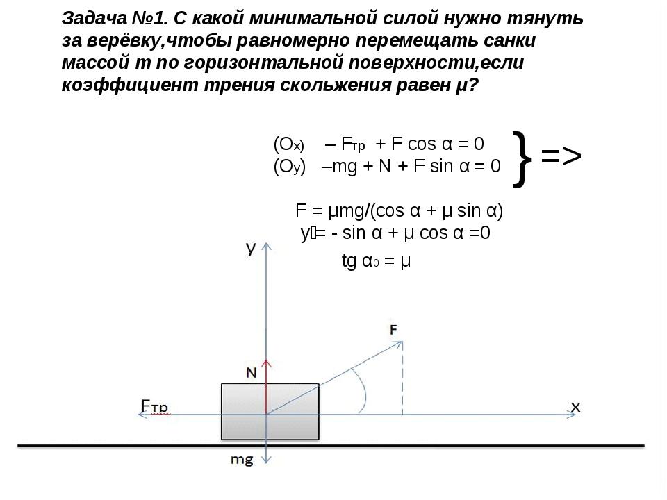 Задача №1. С какой минимальной силой нужно тянуть за верёвку,чтобы равномерно...