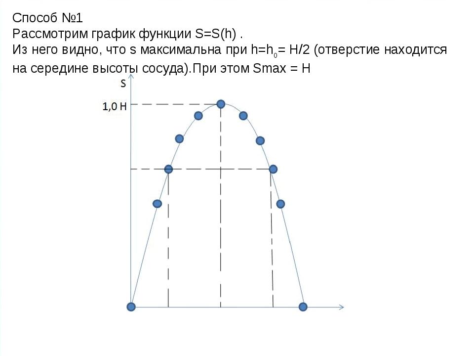 Способ №1 Рассмотрим график функции S=S(h) . Из него видно, что s максимальна...