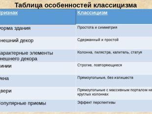 Таблица особенностей классицизма Признак Классицизм Форма здания Простота и с