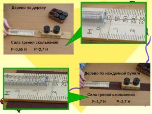 Сила трения скольжения F=0,55 Н P=2,7 Н Сила трения скольжения F=1,7 Н P=2,7