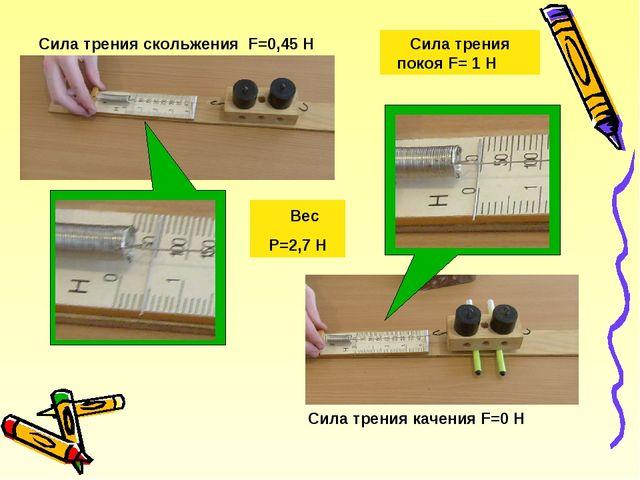 Вес P=2,7 Н Сила трения качения F=0 Н Сила трения скольжения F=0,45 Н Сила т...