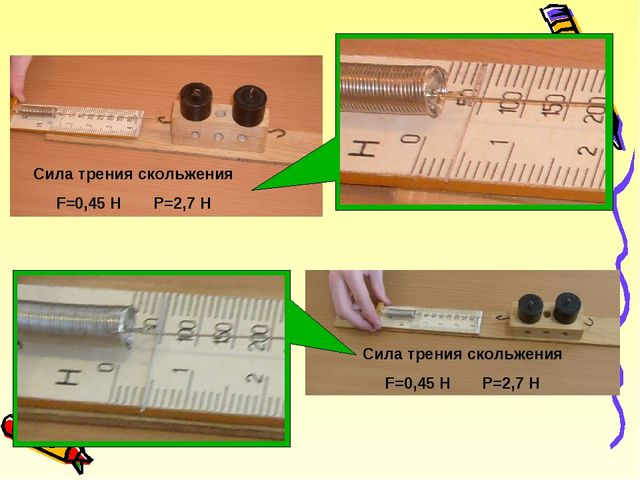 Сила трения скольжения F=0,45 Н P=2,7 Н Сила трения скольжения F=0,45 Н P=2,7 Н