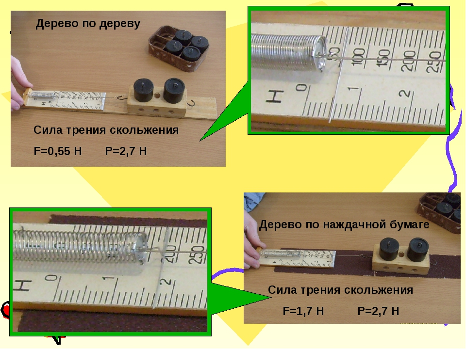 Сила трения скольжения F=0,55 Н P=2,7 Н Сила трения скольжения F=1,7 Н P=2,7...