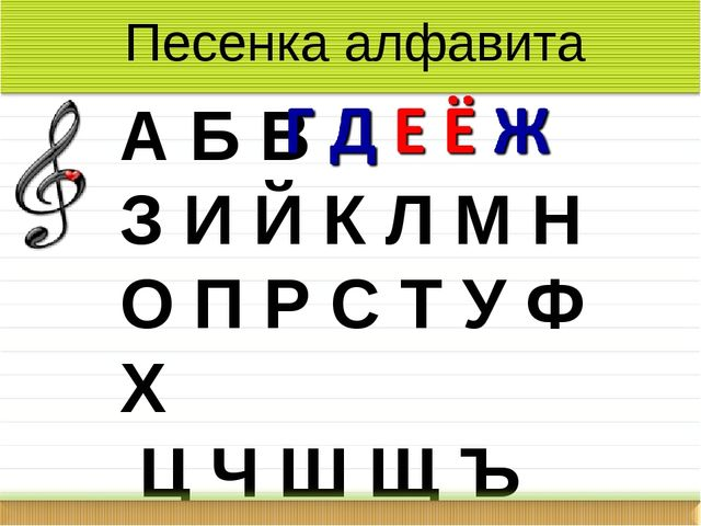 А Б В З И Й К Л М Н О П Р С Т У Ф Х Ц Ч Ш Щ Ъ Ы Ь Э Ю Я Песенка алфавита