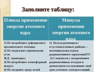 Заполните таблицу: Плюсы применения энергии атомного ядра Минусы применения