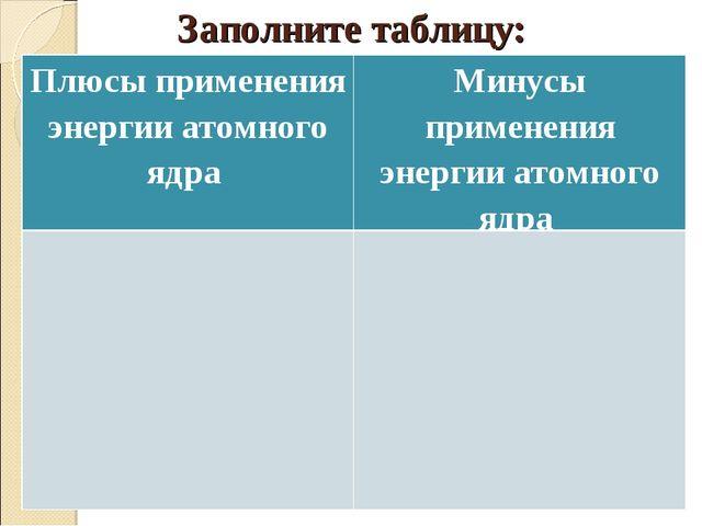 Заполните таблицу: Плюсы применения энергии атомного ядра Минусы применения...