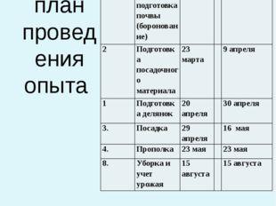 Календарный план проведения опыта №п/п Вид работ 1 делянка 2 делянка Опыт , п