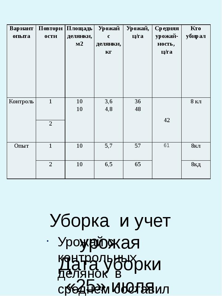 Уборка и учет урожая Дата уборки «25» июля 2015 г. Урожай с контрольных делян...