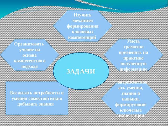 Изучить механизм формирования ключевых компетенций Воспитать потребности и ум...