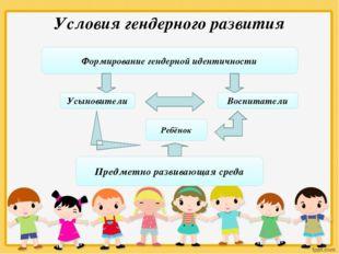 Условия гендерного развития Формирование гендерной идентичности Усыновители В